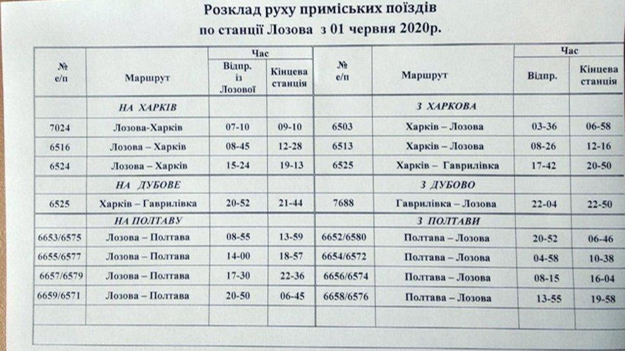 """Расписание пригородных поездов из Лозовой. Фото: ТРК """"Лозовая"""""""
